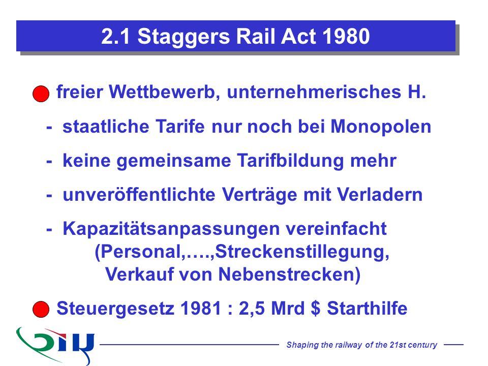 Shaping the railway of the 21st century 2.1 Staggers Rail Act 1980 freier Wettbewerb, unternehmerisches H. - staatliche Tarife nur noch bei Monopolen