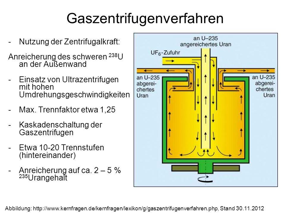 Gaszentrifugenverfahren -Nutzung der Zentrifugalkraft: Anreicherung des schweren 238 U an der Außenwand - Einsatz von Ultrazentrifugen mit hohen Umdre
