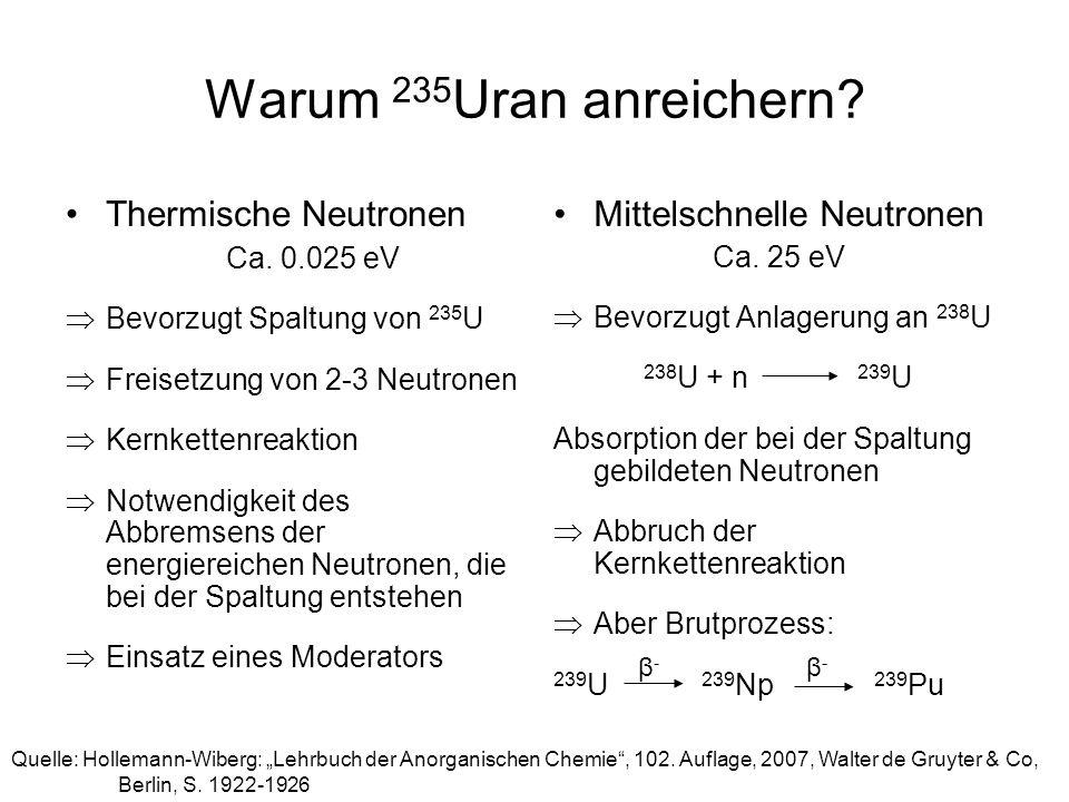 Warum 235 Uran anreichern? Thermische Neutronen Ca. 0.025 eV Bevorzugt Spaltung von 235 U Freisetzung von 2-3 Neutronen Kernkettenreaktion Notwendigke