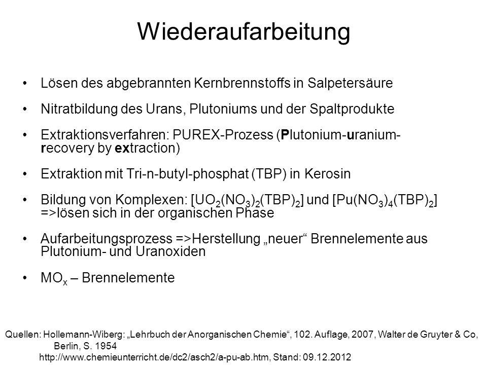 Wiederaufarbeitung Lösen des abgebrannten Kernbrennstoffs in Salpetersäure Nitratbildung des Urans, Plutoniums und der Spaltprodukte Extraktionsverfah