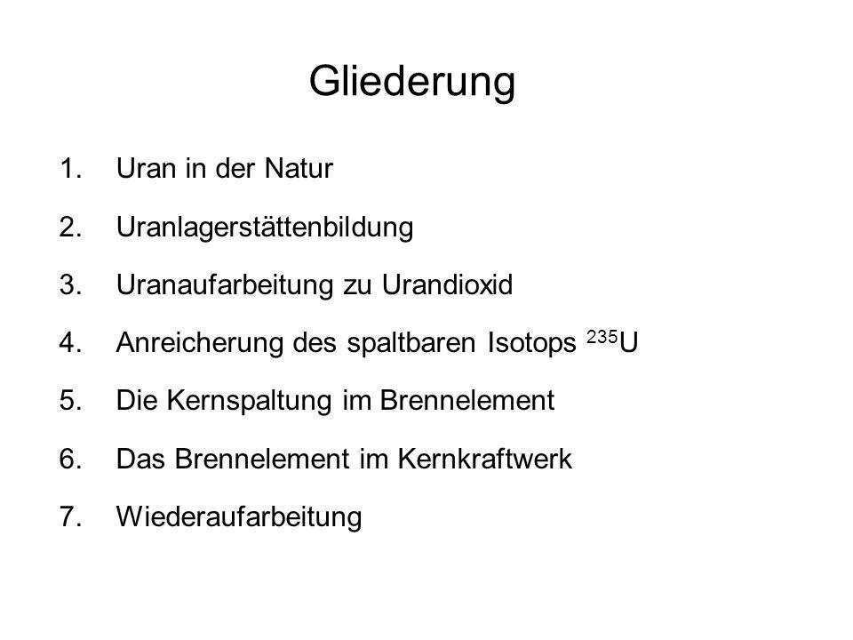 1.Uran in der Natur 2.Uranlagerstättenbildung 3.Uranaufarbeitung zu Urandioxid 4.Anreicherung des spaltbaren Isotops 235 U 5.Die Kernspaltung im Brenn