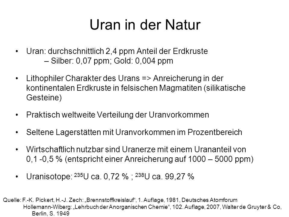 Uran in der Natur Uran: durchschnittlich 2,4 ppm Anteil der Erdkruste – Silber: 0,07 ppm; Gold: 0,004 ppm Lithophiler Charakter des Urans => Anreicher