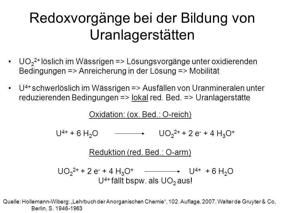 Redoxvorgänge bei der Bildung von Uranlagerstätten UO 2 2+ löslich im Wässrigen => Lösungsvorgänge unter oxidierenden Bedingungen => Anreicherung in d