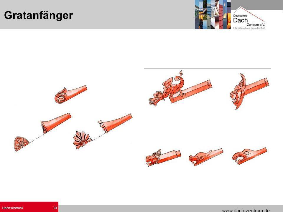 www.dach-zentrum.de Dachschmuck24 Gratanfänger