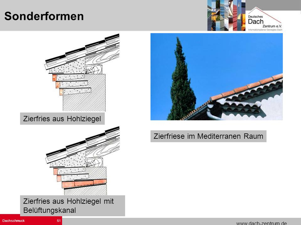 www.dach-zentrum.de Dachschmuck51 Sonderformen Zierfriese im Mediterranen Raum Zierfries aus Hohlziegel Zierfries aus Hohlziegel mit Belüftungskanal