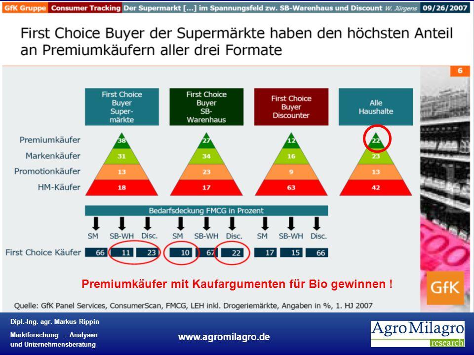 Dipl.-Ing. agr. Markus Rippin Marktforschung - Analysen und Unternehmensberatung www.agromilagro.de Premiumkäufer mit Kaufargumenten für Bio gewinnen