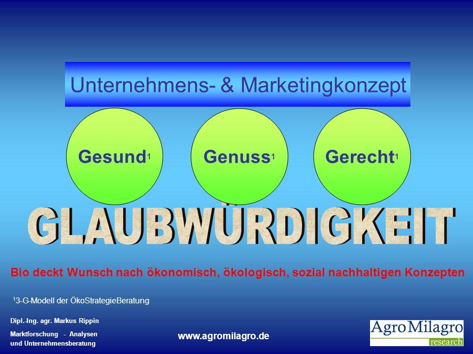 Dipl.-Ing. agr. Markus Rippin Marktforschung - Analysen und Unternehmensberatung www.agromilagro.de Unternehmens- & Marketingkonzept Gesund 1 Genuss 1