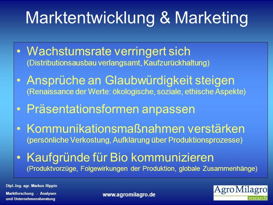 Dipl.-Ing. agr. Markus Rippin Marktforschung - Analysen und Unternehmensberatung www.agromilagro.de Marktentwicklung & Marketing Wachstumsrate verring