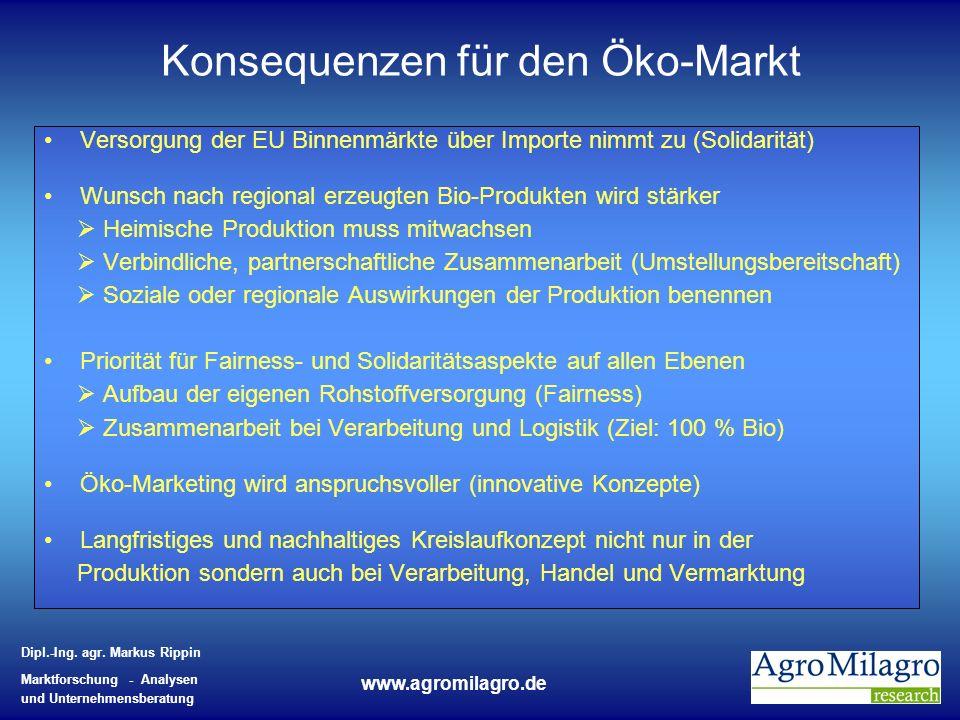 Dipl.-Ing. agr. Markus Rippin Marktforschung - Analysen und Unternehmensberatung www.agromilagro.de Konsequenzen für den Öko-Markt Versorgung der EU B