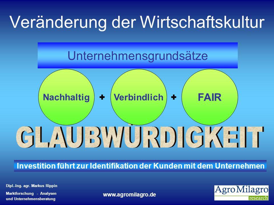 Dipl.-Ing. agr. Markus Rippin Marktforschung - Analysen und Unternehmensberatung www.agromilagro.de Unternehmensgrundsätze Nachhaltig Verbindlich FAIR