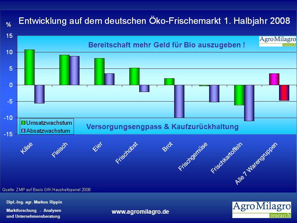 Dipl.-Ing. agr. Markus Rippin Marktforschung - Analysen und Unternehmensberatung www.agromilagro.de Bereitschaft mehr Geld für Bio auszugeben ! Versor