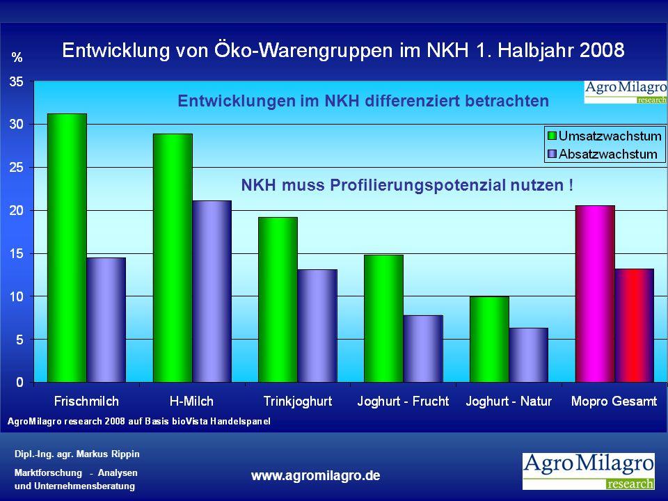 Dipl.-Ing. agr. Markus Rippin Marktforschung - Analysen und Unternehmensberatung www.agromilagro.de Entwicklungen im NKH differenziert betrachten NKH