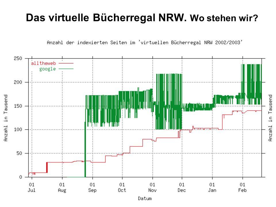 HBZ Florian Seiffert Das virtuelle Bücherregal NRW. Wo stehen wir?