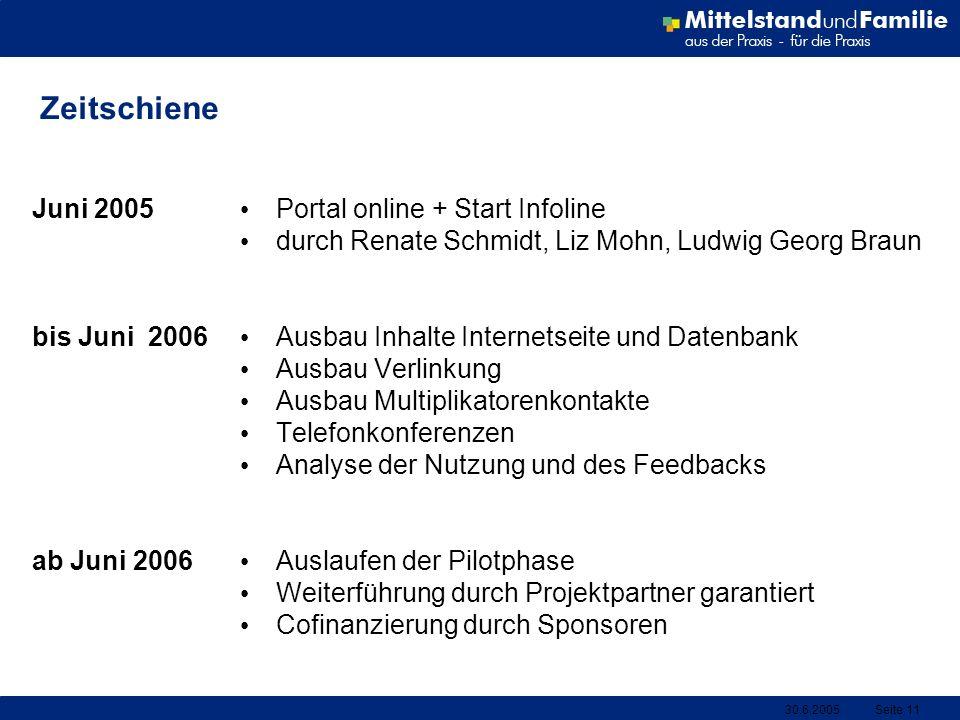 30.6.2005Seite 11 Zeitschiene Portal online + Start Infoline durch Renate Schmidt, Liz Mohn, Ludwig Georg Braun Ausbau Inhalte Internetseite und Daten
