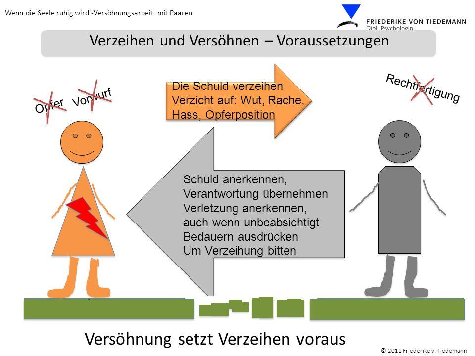 Wenn die Seele ruhig wird -Versöhnungsarbeit mit Paaren © 2011 Friederike v. Tiedemann www.vontiedemann.de Verzeihen und Versöhnen – Voraussetzungen V