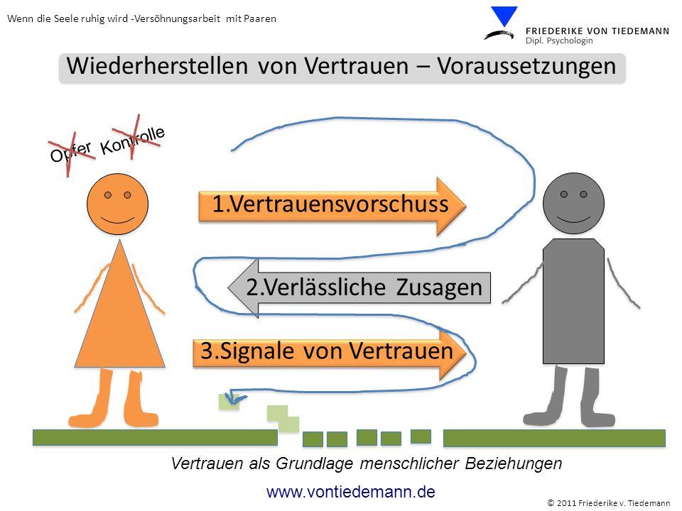 Wenn die Seele ruhig wird -Versöhnungsarbeit mit Paaren © 2011 Friederike v. Tiedemann www.vontiedemann.de Wiederherstellen von Vertrauen – Voraussetz