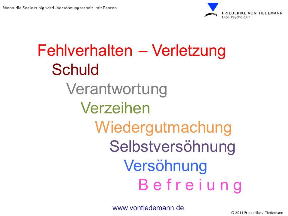 Wenn die Seele ruhig wird -Versöhnungsarbeit mit Paaren © 2011 Friederike v. Tiedemann www.vontiedemann.de Fehlverhalten – Verletzung Schuld Verantwor