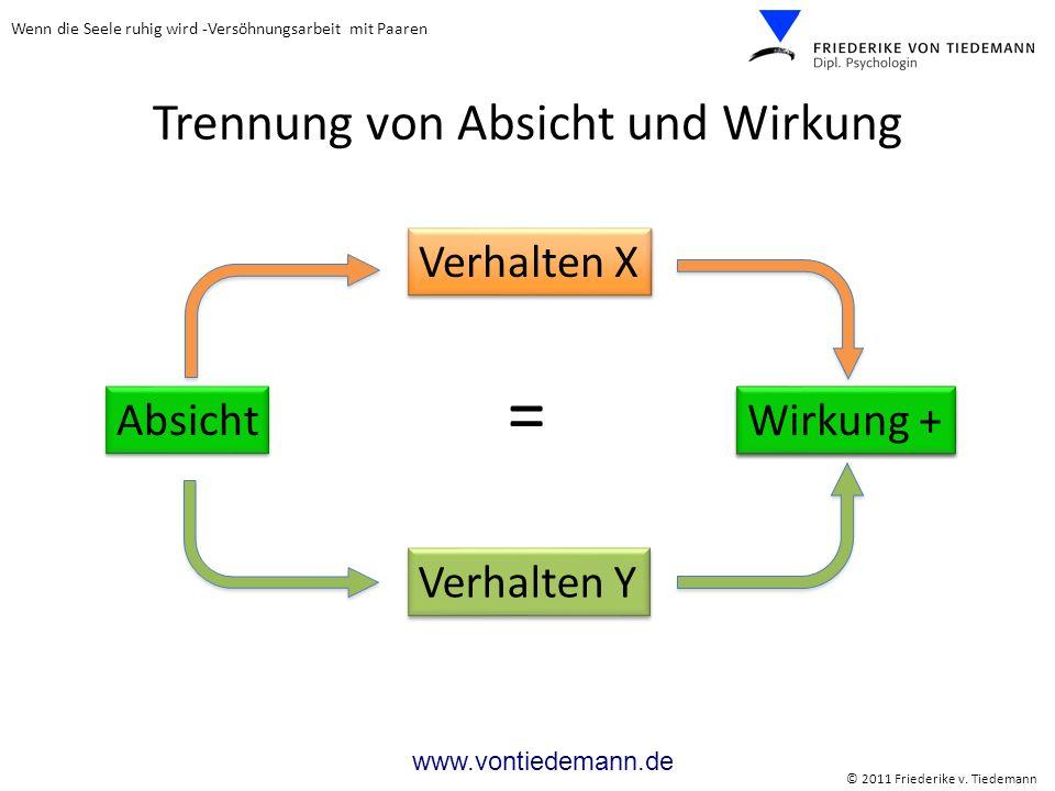 Wenn die Seele ruhig wird -Versöhnungsarbeit mit Paaren © 2011 Friederike v. Tiedemann www.vontiedemann.de Trennung von Absicht und Wirkung Verhalten