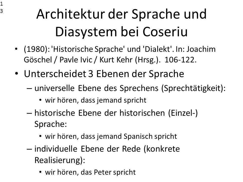 Architektur der Sprache und Diasystem bei Coseriu (1980): 'Historische Sprache' und 'Dialekt'. In: Joachim Göschel / Pavle Ivic / Kurt Kehr (Hrsg.). 1