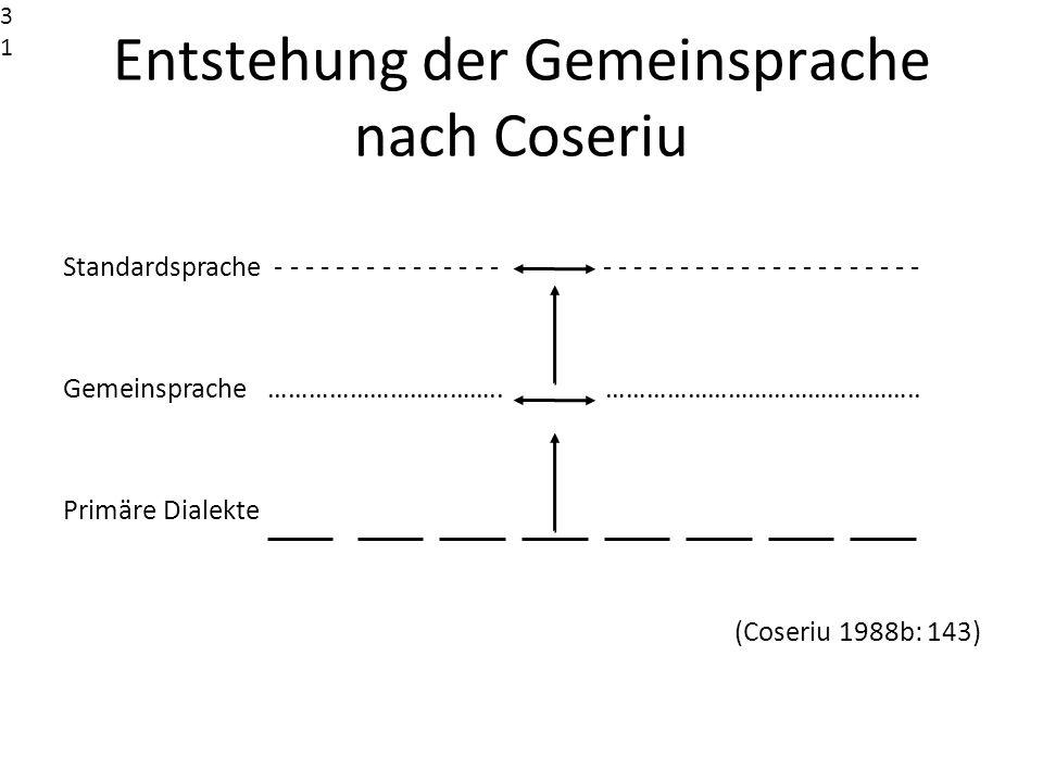 Entstehung der Gemeinsprache nach Coseriu Standardsprache - - - - - - - - - - - - - - - - - - - - - - - - - - - - - - - - - - - - Gemeinsprache ………………