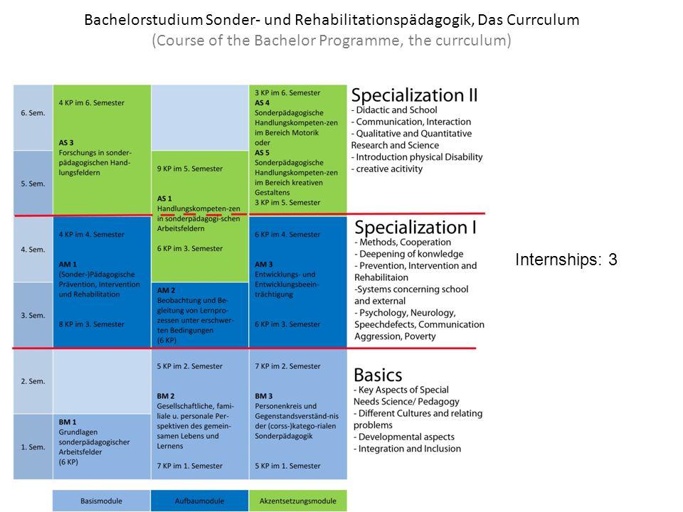 Bachelorstudium Sonder- und Rehabilitationspädagogik, Das Currculum (Course of the Bachelor Programme, the currculum) Prof. Dr. Monika Ortmann Carl vo