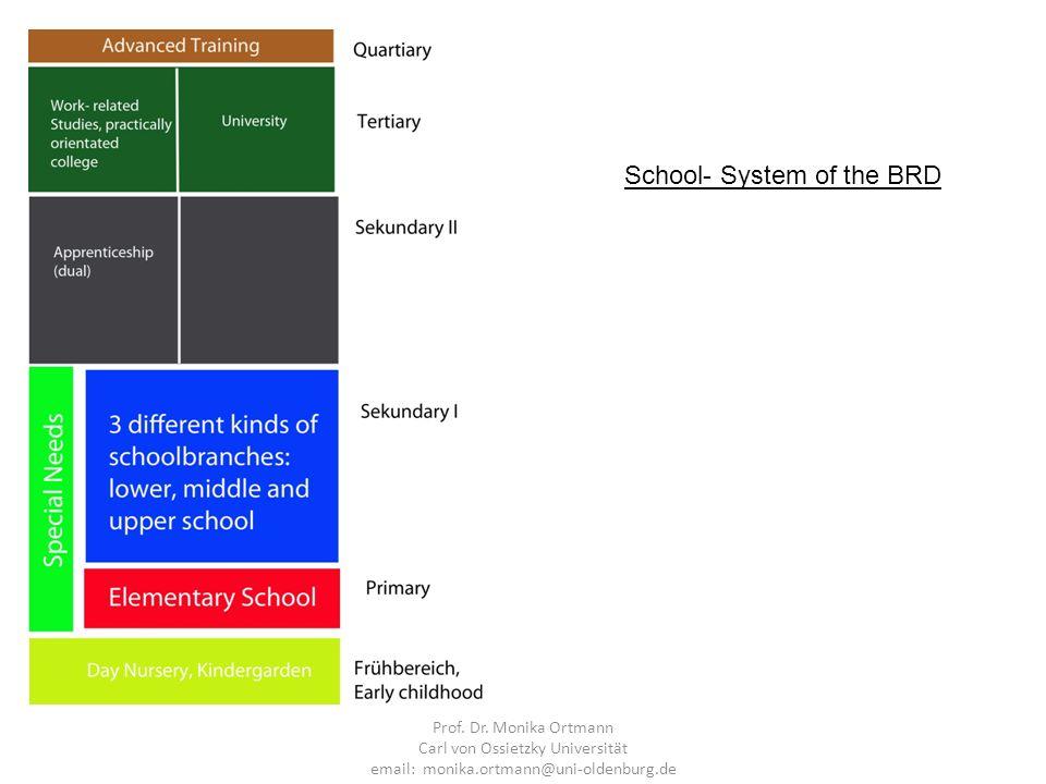 School- System of the BRD