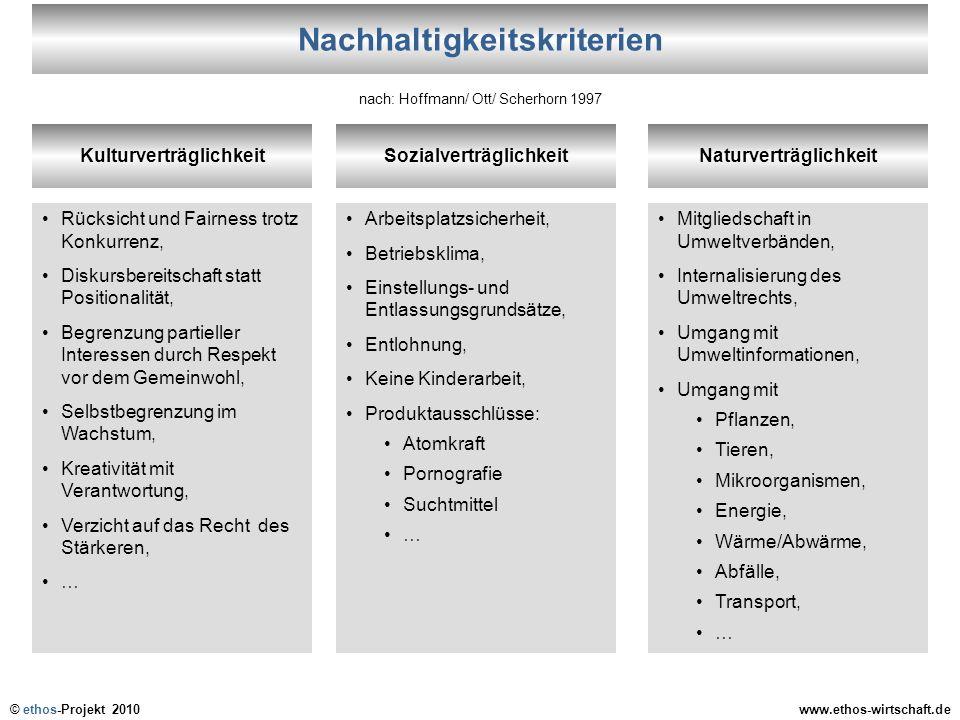© ethos-Projekt 2010www.ethos-wirtschaft.de KulturverträglichkeitSozialverträglichkeitNaturverträglichkeit Rücksicht und Fairness trotz Konkurrenz, Di