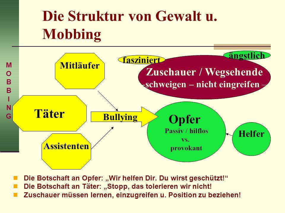 Die Struktur von Gewalt u. Mobbing Die Botschaft an Opfer: Wir helfen Dir. Du wirst geschützt! Die Botschaft an Täter: Stopp, das tolerieren wir nicht