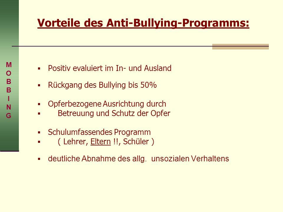 Vorteile des Anti-Bullying-Programms: Positiv evaluiert im In- und Ausland Rückgang des Bullying bis 50% Opferbezogene Ausrichtung durch Betreuung und