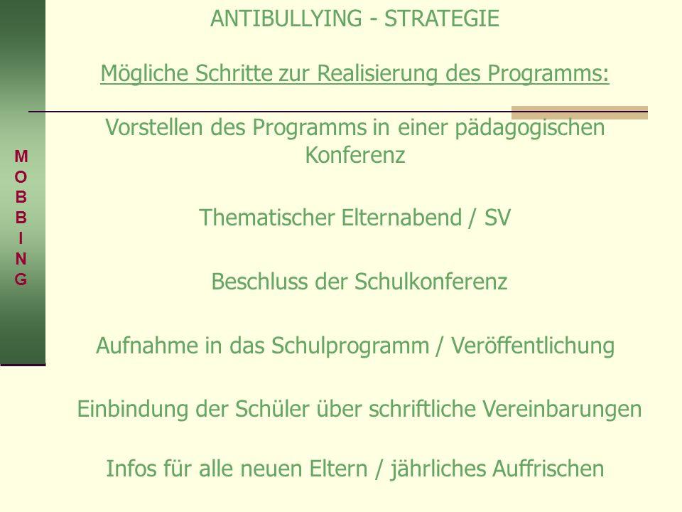 ANTIBULLYING - STRATEGIE Mögliche Schritte zur Realisierung des Programms: Vorstellen des Programms in einer pädagogischen Konferenz Thematischer Elte