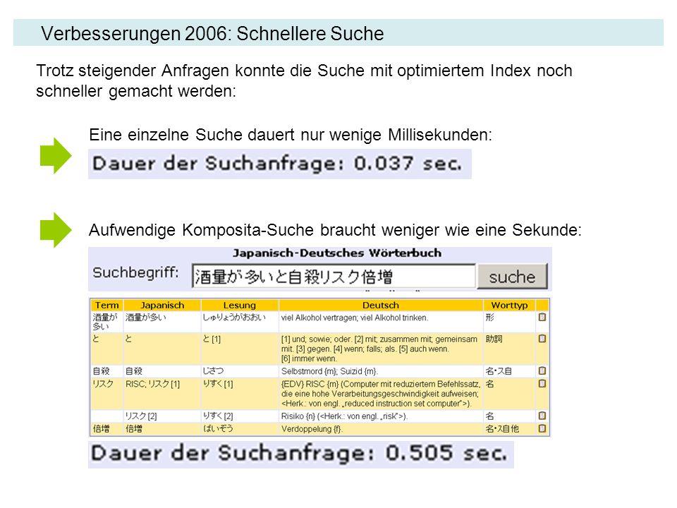 Verbesserungen 2006: Schnellere Suche Eine einzelne Suche dauert nur wenige Millisekunden: Aufwendige Komposita-Suche braucht weniger wie eine Sekunde