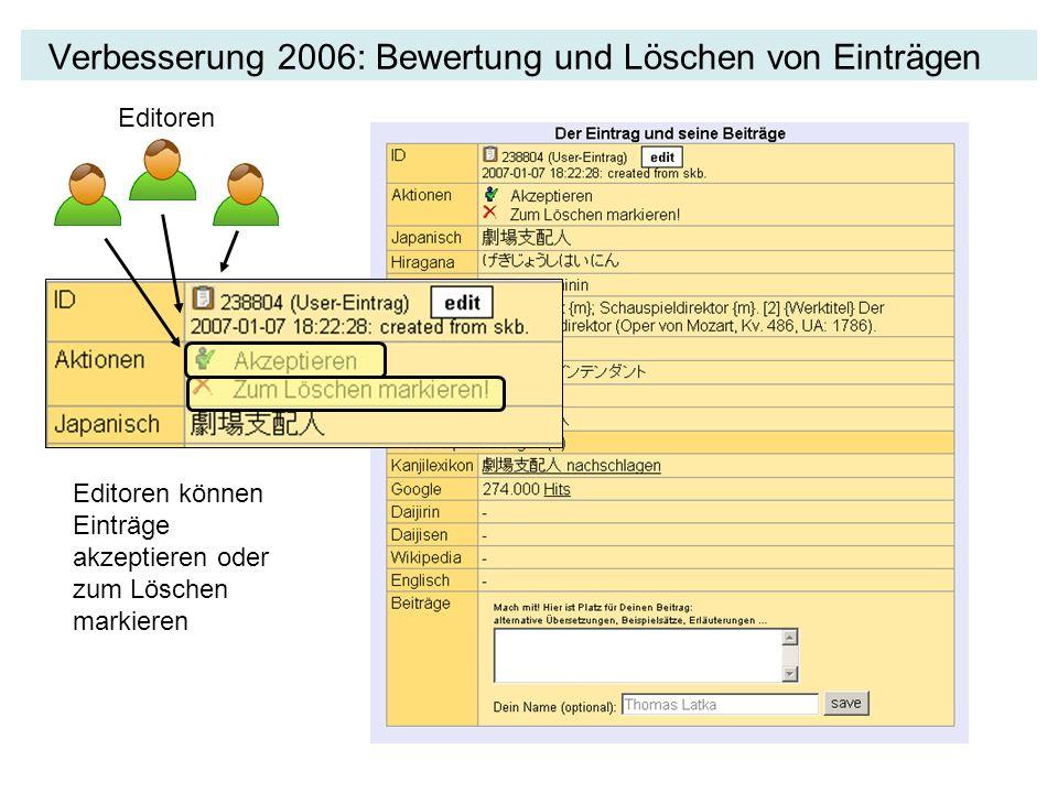 Verbesserung 2006: Bewertung und Löschen von Einträgen Editoren können Einträge akzeptieren oder zum Löschen markieren Editoren