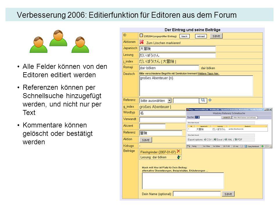 Verbesserung 2006: Editierfunktion für Editoren aus dem Forum Alle Felder können von den Editoren editiert werden Referenzen können per Schnellsuche h
