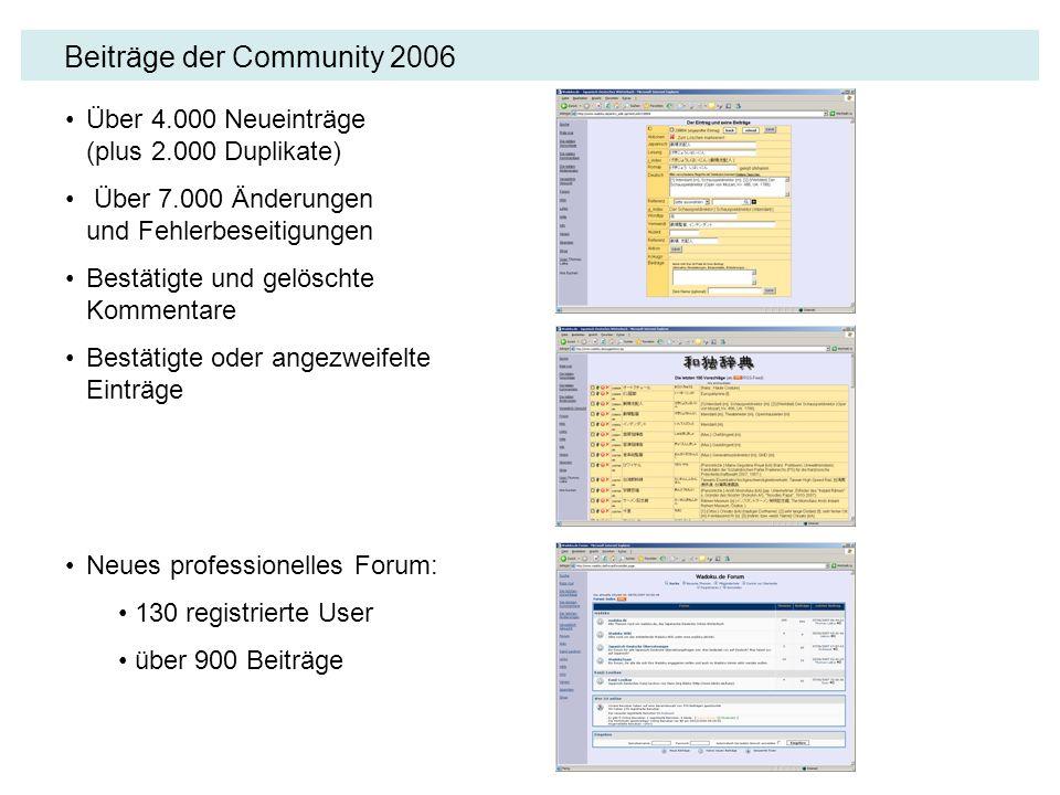 Beiträge der Community 2006 Über 4.000 Neueinträge (plus 2.000 Duplikate) Über 7.000 Änderungen und Fehlerbeseitigungen Bestätigte und gelöschte Komme