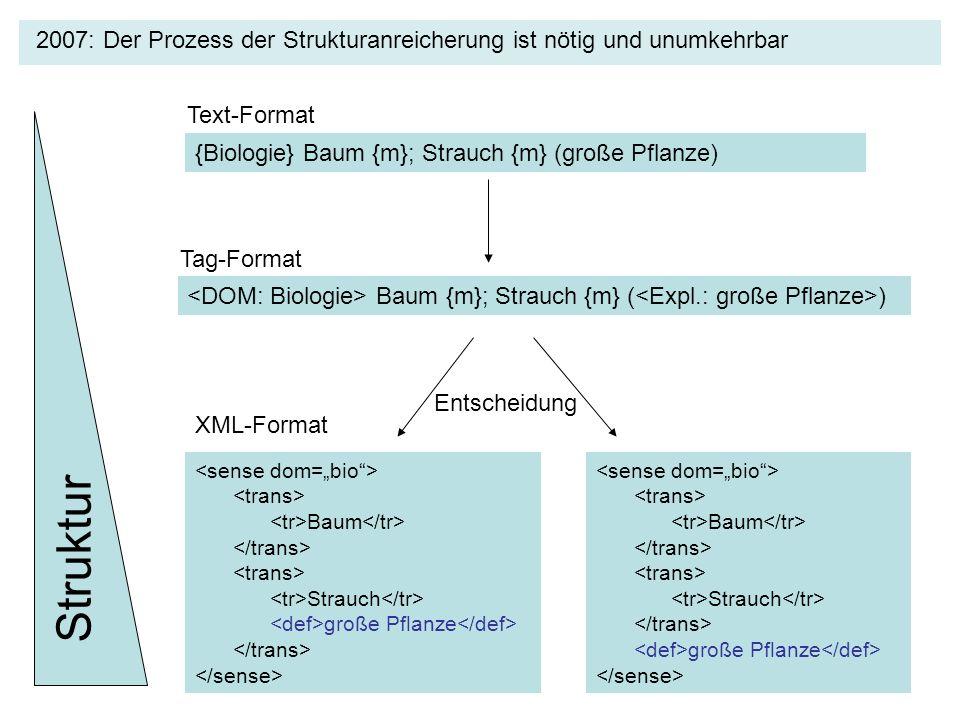 {Biologie} Baum {m}; Strauch {m} (große Pflanze) Baum Strauch große Pflanze Baum {m}; Strauch {m} ( ) Text-Format Tag-Format XML-Format Baum Strauch g