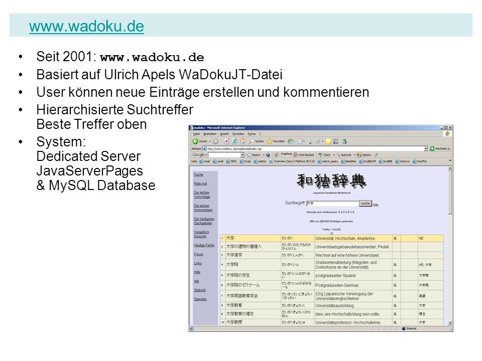 www.wadoku.de Seit 2001: www.wadoku.de Basiert auf Ulrich Apels WaDokuJT-Datei User können neue Einträge erstellen und kommentieren Hierarchisierte Su