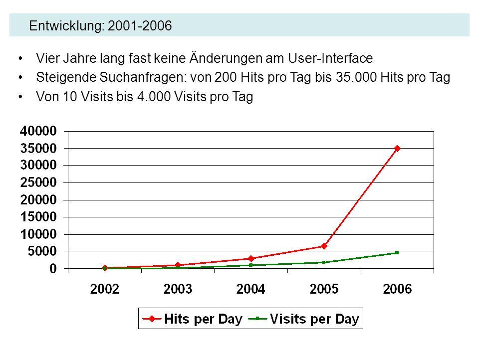 Entwicklung: 2001-2006 Vier Jahre lang fast keine Änderungen am User-Interface Steigende Suchanfragen: von 200 Hits pro Tag bis 35.000 Hits pro Tag Vo