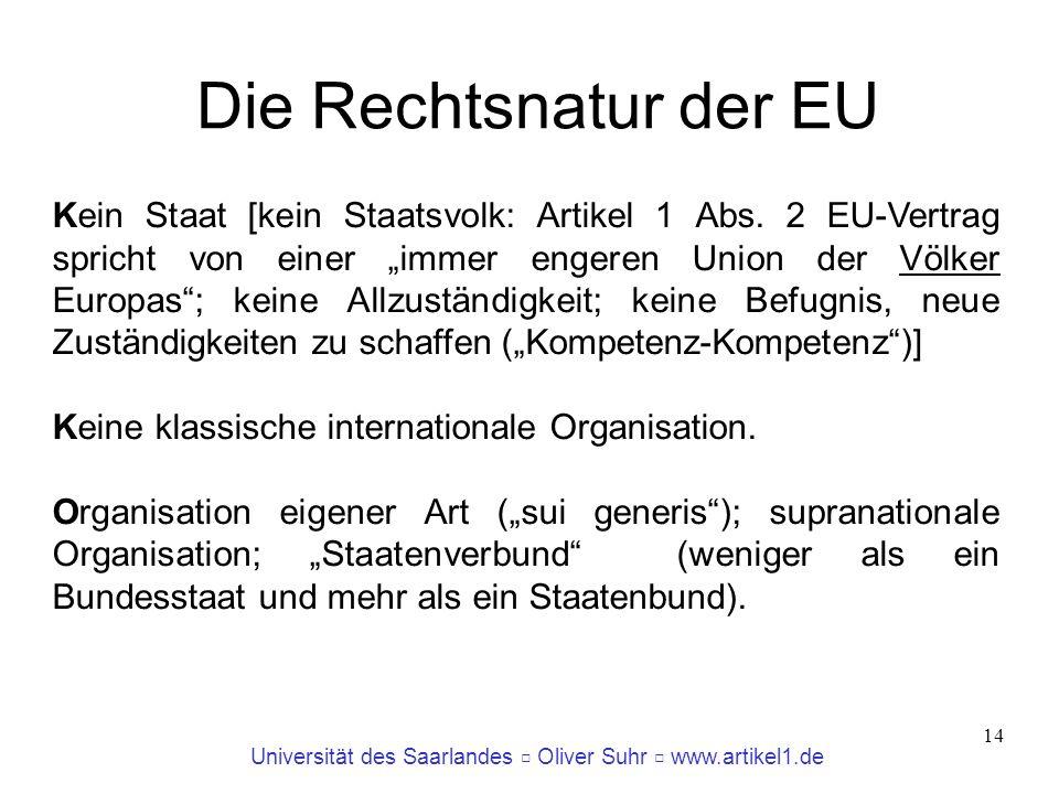 Universität des Saarlandes Oliver Suhr www.artikel1.de 14 Die Rechtsnatur der EU Kein Staat [kein Staatsvolk: Artikel 1 Abs. 2 EU-Vertrag spricht von