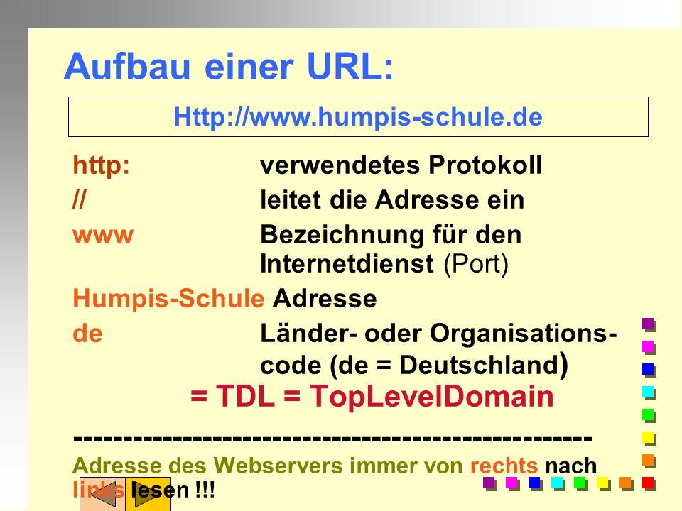 Aufgaben 1: n Wählen Sie sich ins Internet-WWW ein. n Wählen Sie die URL: WWW.denic.deWWW.denic.de n Suchen Sie nach dem Besitzer der Adresse Humpis-S
