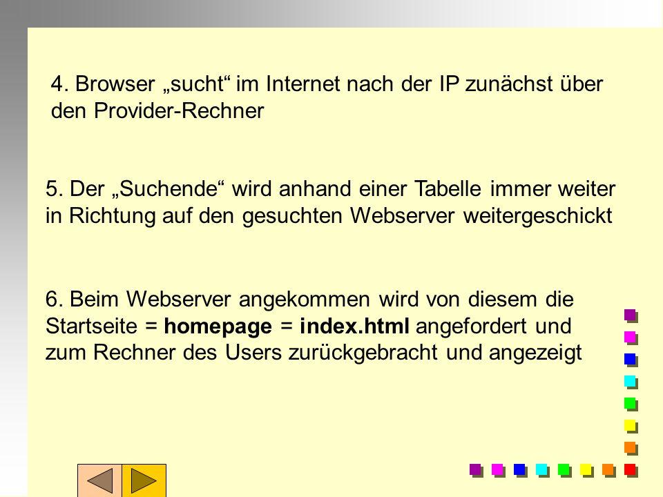 Wiederholung: Weg einer Anfrage im Web 1. Ich will die Startseite der URL www.humpis-schule.de sehen = Adresseingabe in Browserwww.humpis-schule.de 2.