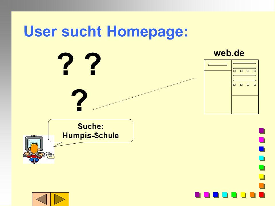Topologie des Internet: (= Lage und Anordnung von Objekten)