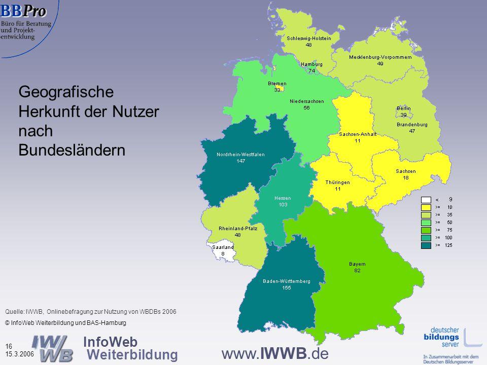 InfoWeb Weiterbildung 15 15.3.2006 www.IWWB.de Qualitätsbewusstsein 2006 (wieder) gestiegen!? Quelle: IWWB, Onlinebefragungen zur Nutzung von WBDBs 20