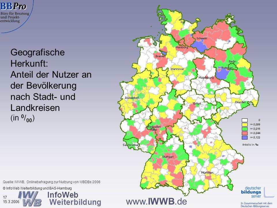 InfoWeb Weiterbildung 16 15.3.2006 www.IWWB.de Geografische Herkunft der Nutzer nach Bundesländern © InfoWeb Weiterbildung und BAS-Hamburg Quelle: IWW