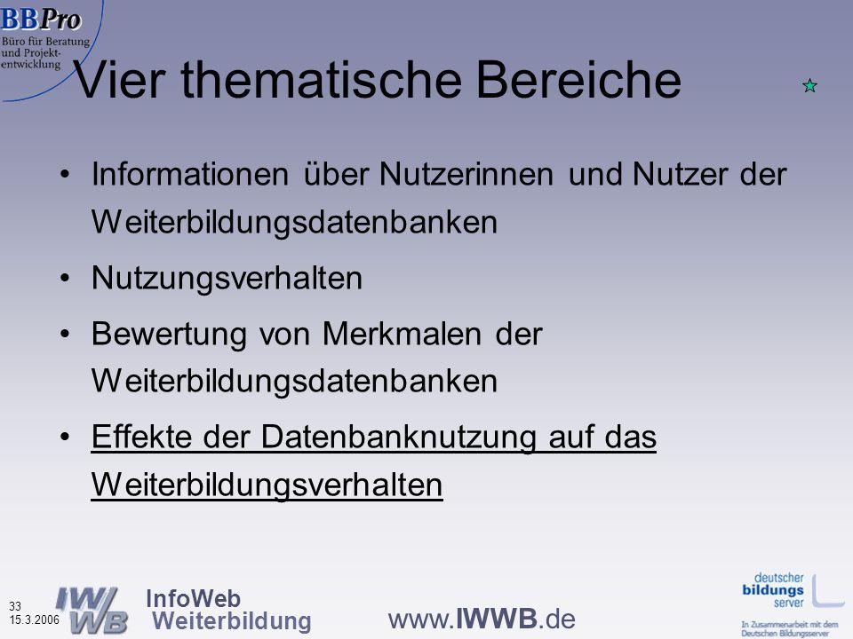 InfoWeb Weiterbildung 32 15.3.2006 www.IWWB.de Würden Sie die Datenbank weiterempfehlen? Nach Datenbanktyp (in %, N=925) Die höchsten Werte bei den re