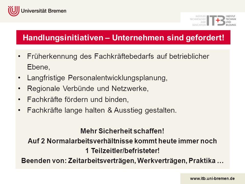 www.itb.uni-bremen.de Handlungsinitiativen – Unternehmen sind gefordert! Früherkennung des Fachkräftebedarfs auf betrieblicher Ebene, Langfristige Per
