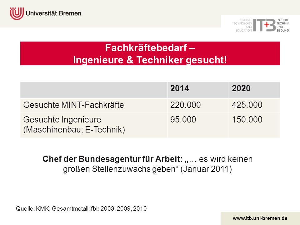 www.itb.uni-bremen.de Niemand darf verloren gehen.