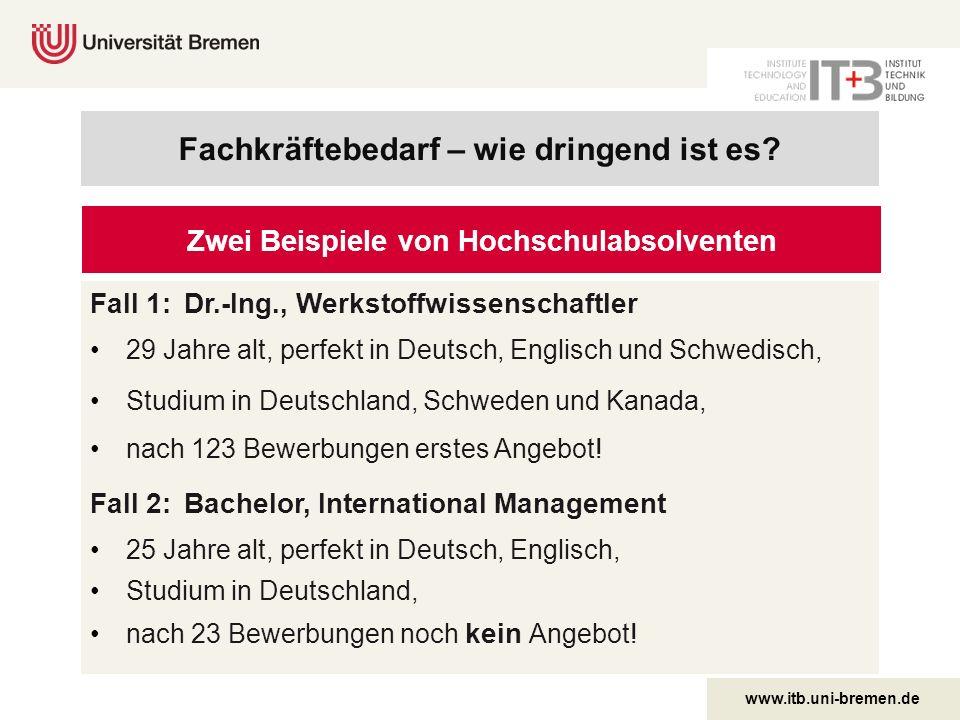 www.itb.uni-bremen.de Fall 1: Dr.-Ing., Werkstoffwissenschaftler 29 Jahre alt, perfekt in Deutsch, Englisch und Schwedisch, Studium in Deutschland, Sc