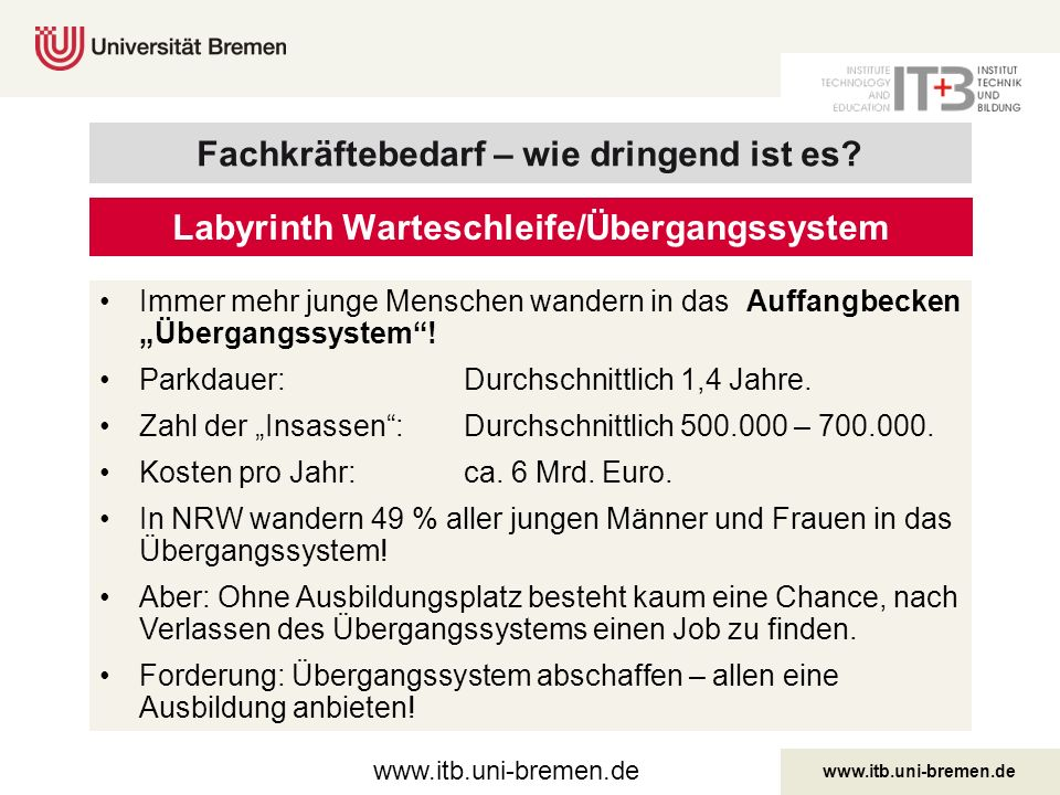 www.itb.uni-bremen.de Labyrinth Warteschleife/Übergangssystem Immer mehr junge Menschen wandern in das Auffangbecken Übergangssystem! Parkdauer: Durch