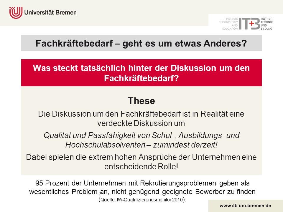 www.itb.uni-bremen.de These Die Diskussion um den Fachkräftebedarf ist in Realität eine verdeckte Diskussion um Qualität und Passfähigkeit von Schul-,