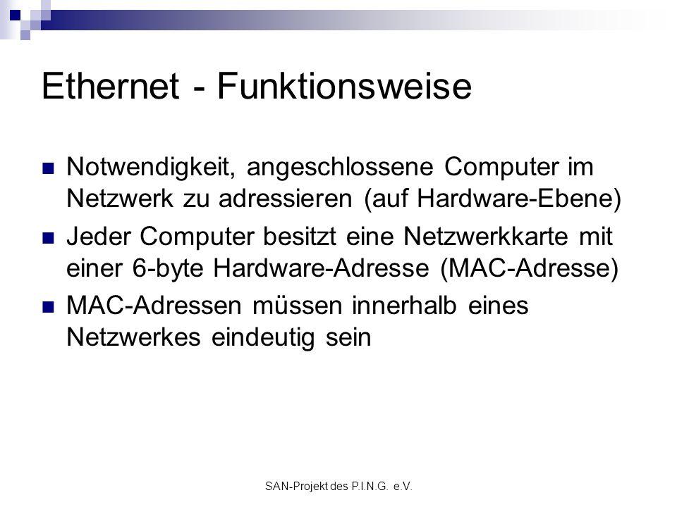 SAN-Projekt des P.I.N.G. e.V. Ethernet - Funktionsweise Notwendigkeit, angeschlossene Computer im Netzwerk zu adressieren (auf Hardware-Ebene) Jeder C